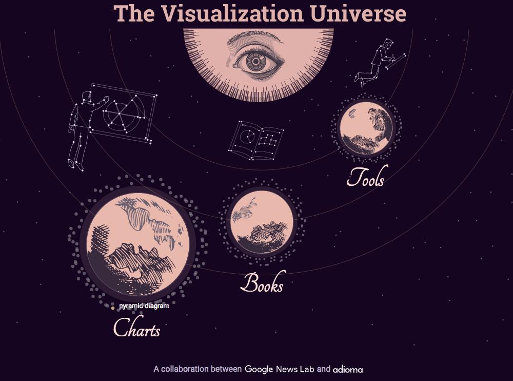 Visualization Universe.png